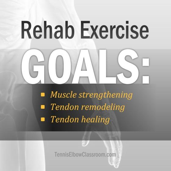 Lateral Epicondylitis Exercise Goals Podcast Artwork